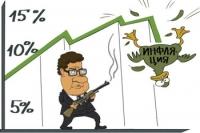 Как сохранить заработанные деньги от инфляции в 2015?