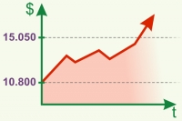 Можно ли компенсировать потери от девальвации?