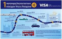 Visa совершенствует процесс массовых перевозок во всем мире